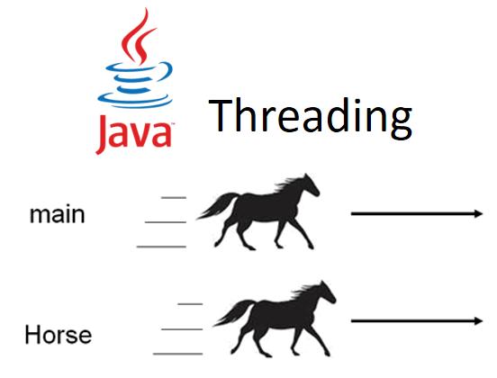 Java的多執行緒,以賽馬為例,學習如何繼承Thread與實作Runnable