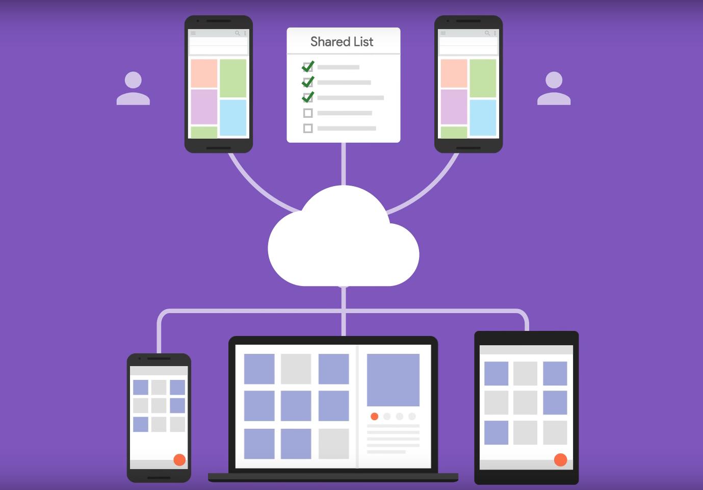 使用 Android Studio 3 開發新世代旗艦雲端資料庫 Cloud Firestore 之首部曲,類別庫導入與設定