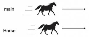 Horse thread
